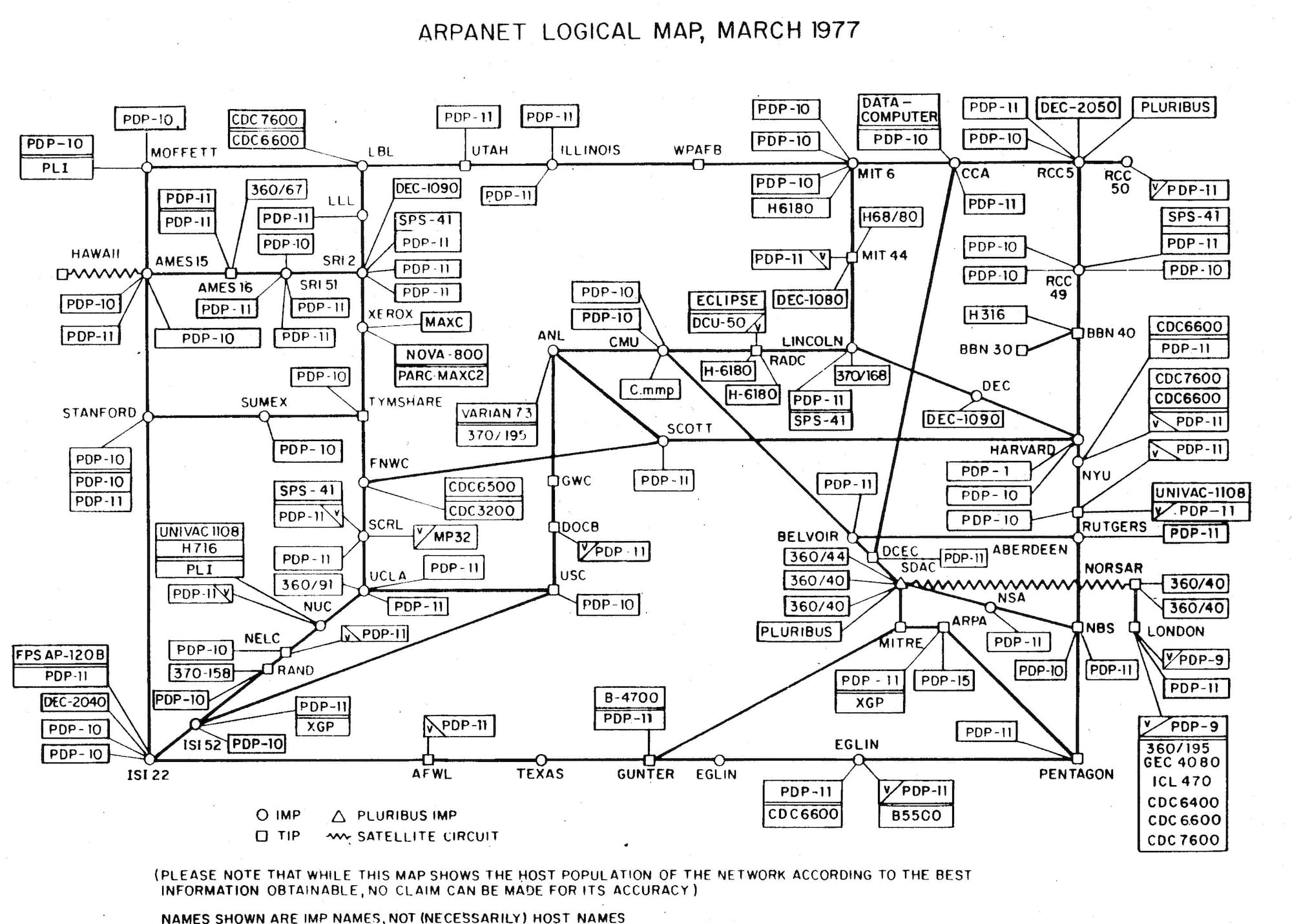 ARPANet map, 1977. © Advanced Projects Research Agency